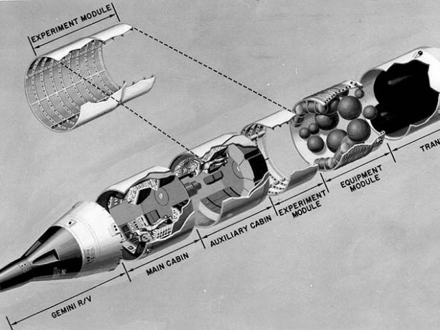 Space stations: the Soviet technological success